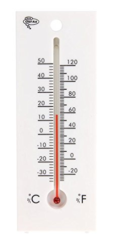 Thermometer Room 25x175