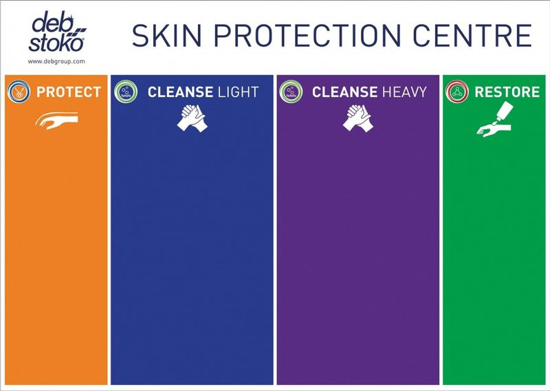 Disp Deb Skin Protection Board Only