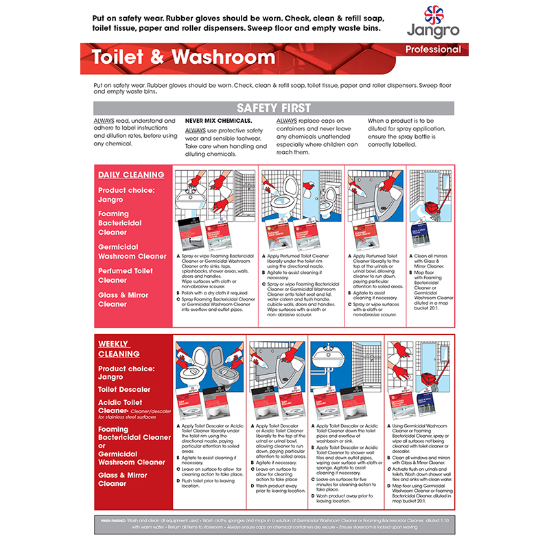 Wall Chart Toilet & Washroom