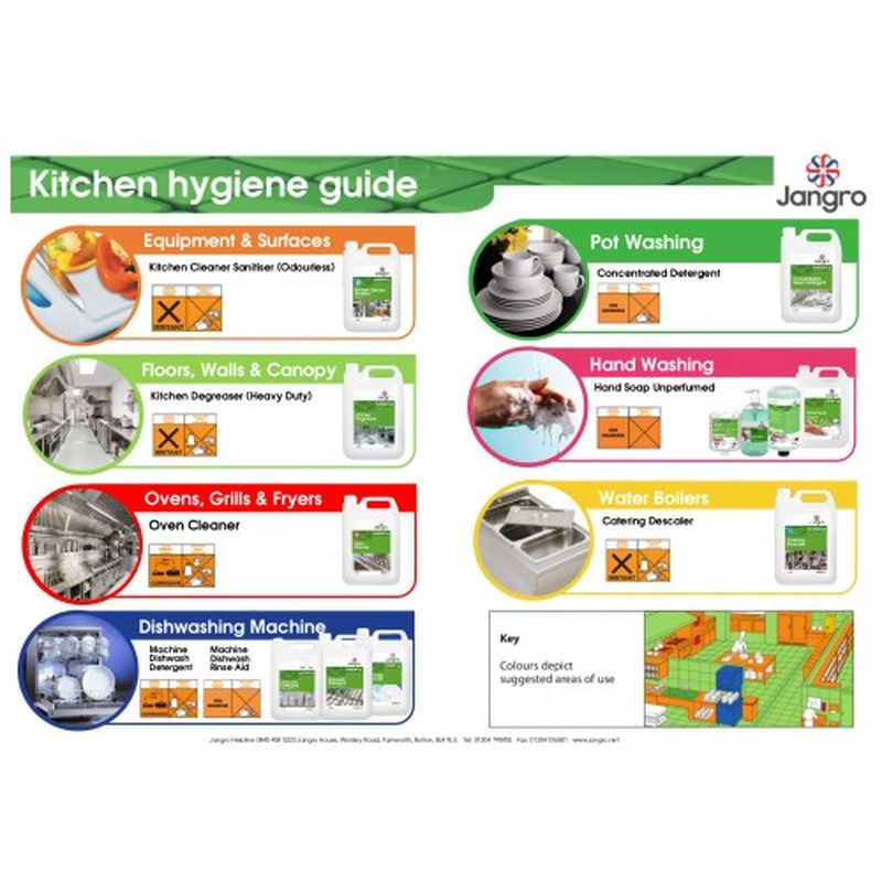 Wall Chart Kitchen Hygiene Plan