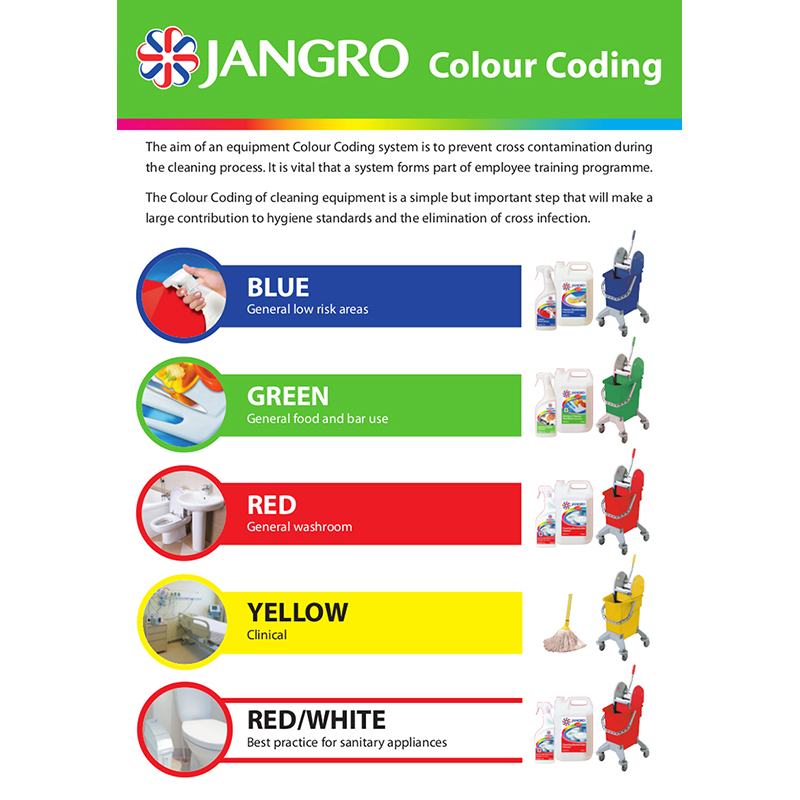 Wall Chart Colour Coding (A4)