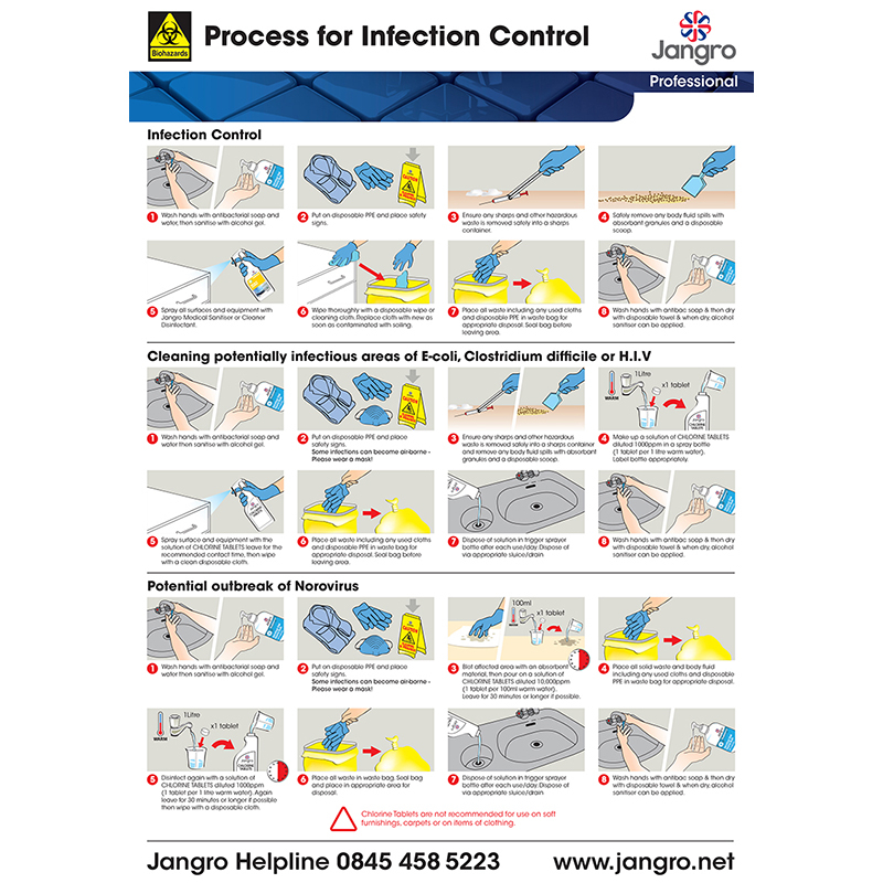 Wall Chart Infection Control